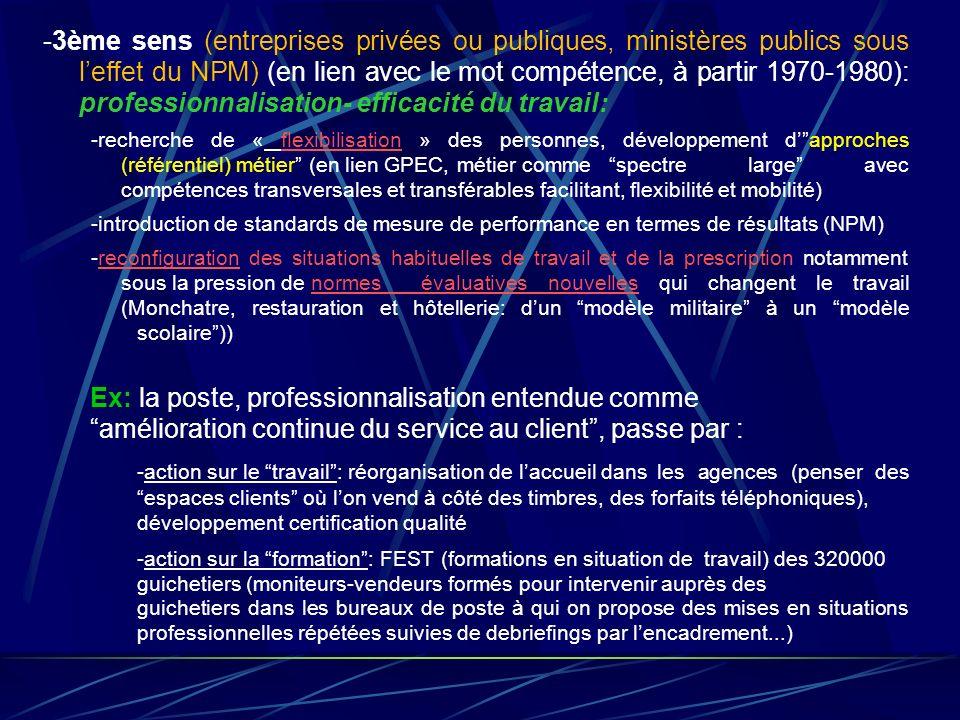 -3ème sens (entreprises privées ou publiques, ministères publics sous leffet du NPM) (en lien avec le mot compétence, à partir 1970-1980): professionn
