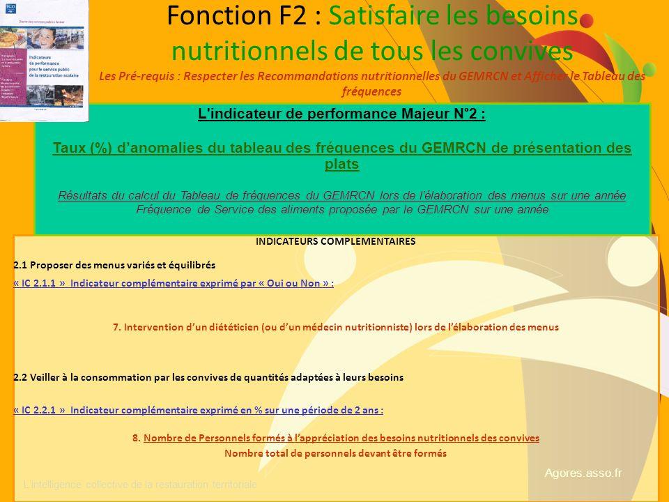Agores.asso.fr Lintelligence collective de la restauration territoriale. Fonction F2 : Satisfaire les besoins nutritionnels de tous les convives Les P
