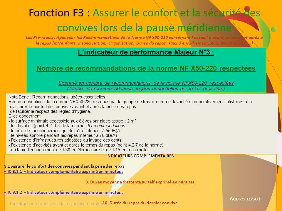 Agores.asso.fr Lintelligence collective de la restauration territoriale. Fonction F3 : Assurer le confort et la sécurité des convives lors de la pause