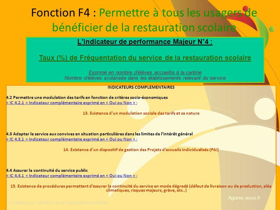Agores.asso.fr Lintelligence collective de la restauration territoriale. Fonction F4 : Permettre à tous les usagers de bénéficier de la restauration s