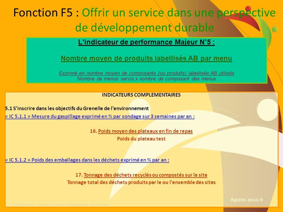 Agores.asso.fr Lintelligence collective de la restauration territoriale. Fonction F5 : Offrir un service dans une perspective de développement durable