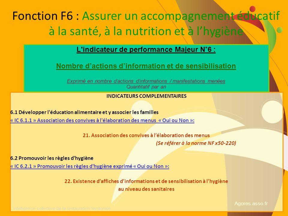 Agores.asso.fr Lintelligence collective de la restauration territoriale. Fonction F6 : Assurer un accompagnement éducatif à la santé, à la nutrition e