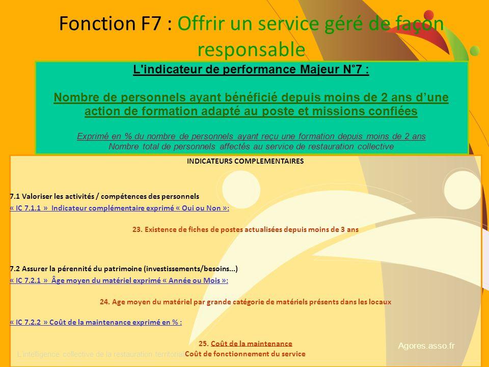 Agores.asso.fr Lintelligence collective de la restauration territoriale. Fonction F7 : Offrir un service géré de façon responsable INDICATEURS COMPLEM