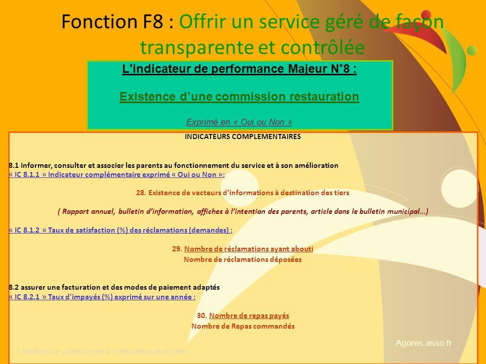 Agores.asso.fr Lintelligence collective de la restauration territoriale. Fonction F8 : Offrir un service géré de façon transparente et contrôlée INDIC