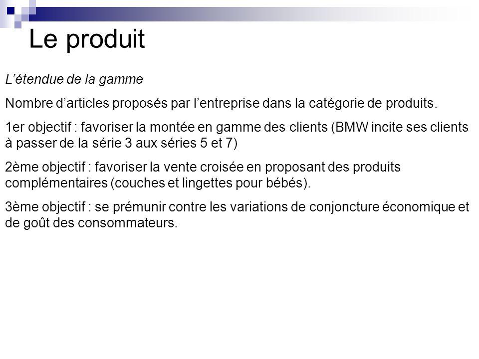 Le produit Létendue de la gamme Nombre darticles proposés par lentreprise dans la catégorie de produits. 1er objectif : favoriser la montée en gamme d