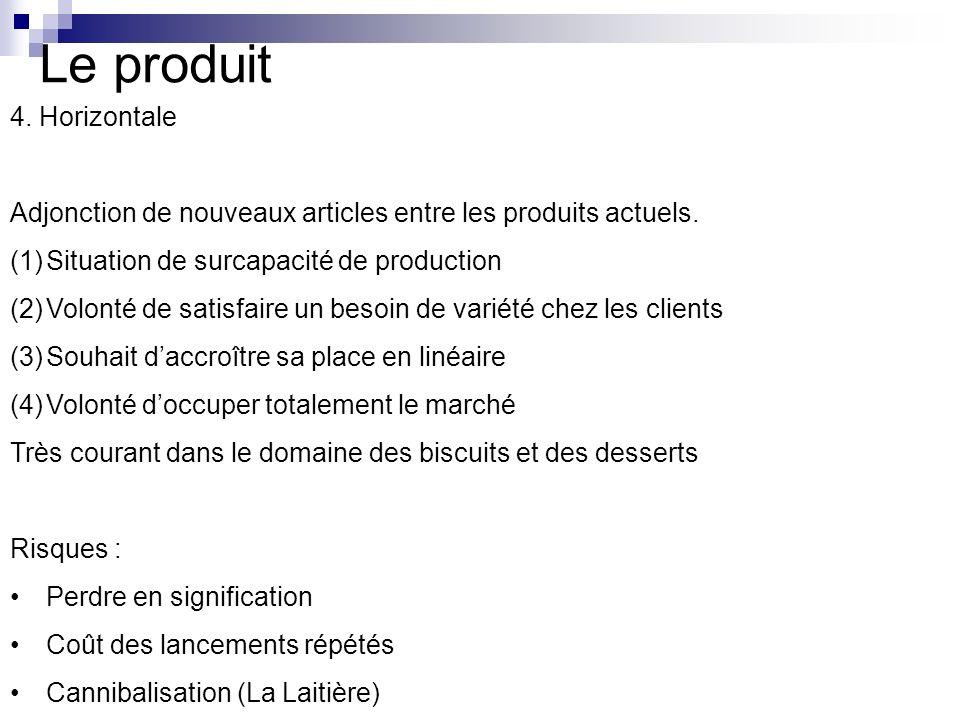 Le produit 4. Horizontale Adjonction de nouveaux articles entre les produits actuels. (1)Situation de surcapacité de production (2)Volonté de satisfai