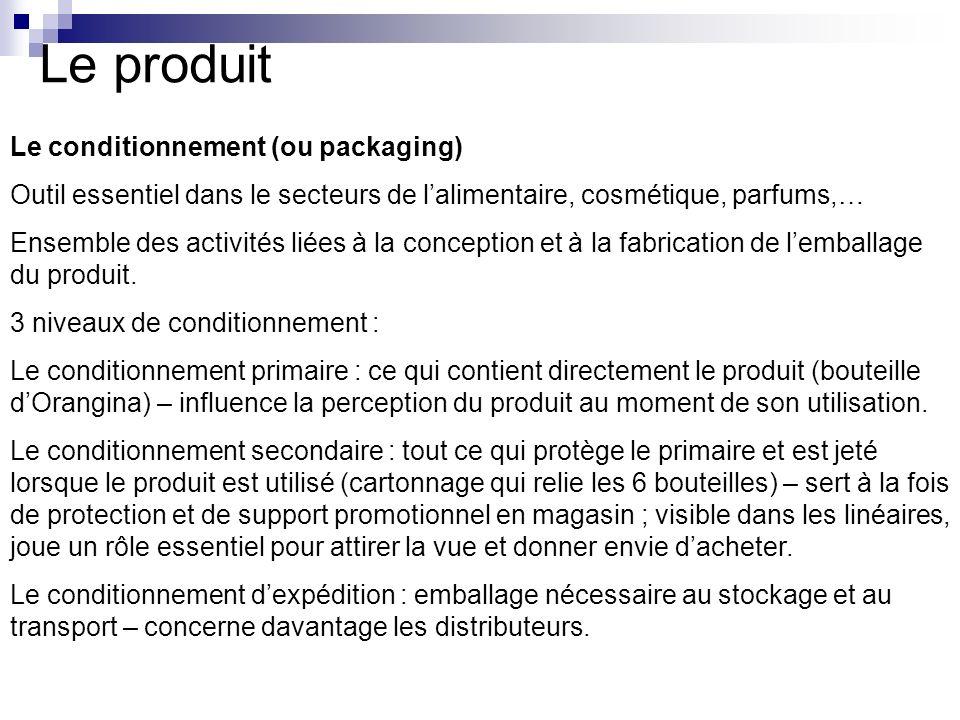 Le produit Le conditionnement (ou packaging) Outil essentiel dans le secteurs de lalimentaire, cosmétique, parfums,… Ensemble des activités liées à la