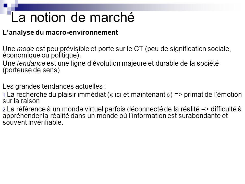 La notion de marché Lanalyse du macro-environnement Une mode est peu prévisible et porte sur le CT (peu de signification sociale, économique ou politi