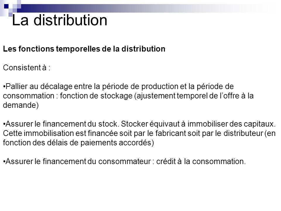 La distribution Les fonctions temporelles de la distribution Consistent à : Pallier au décalage entre la période de production et la période de consom