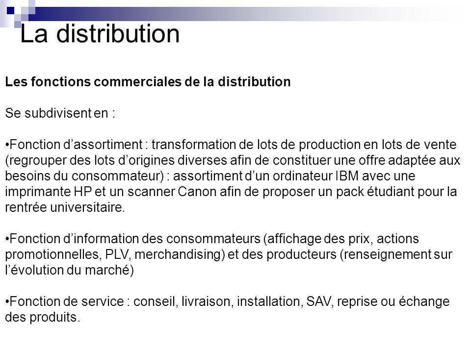 La distribution Les fonctions commerciales de la distribution Se subdivisent en : Fonction dassortiment : transformation de lots de production en lots