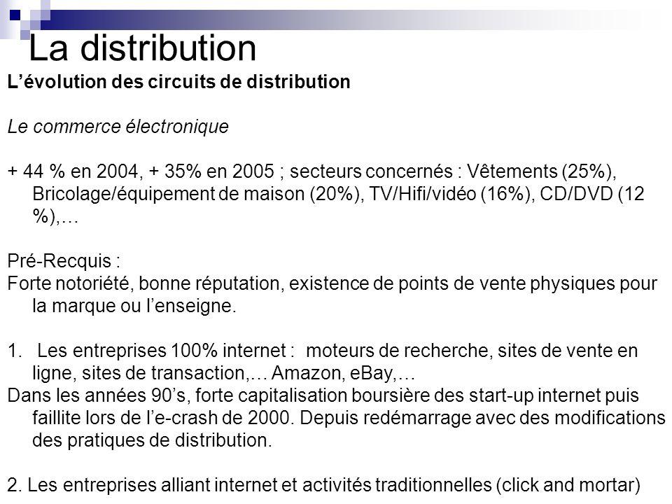 La distribution Lévolution des circuits de distribution Le commerce électronique + 44 % en 2004, + 35% en 2005 ; secteurs concernés : Vêtements (25%),