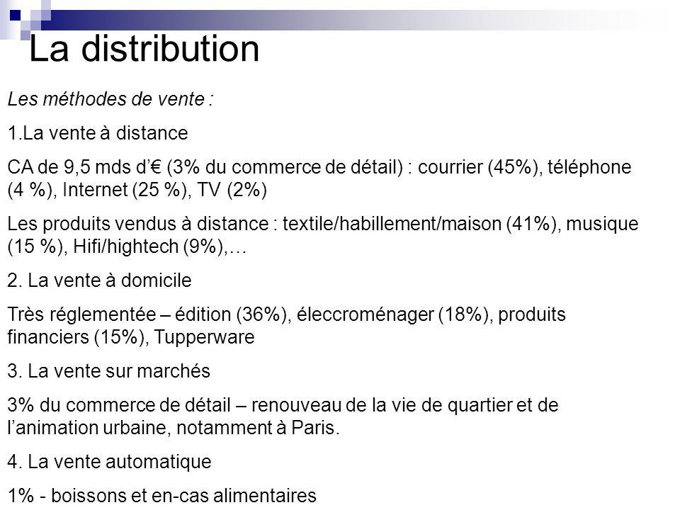 La distribution Les méthodes de vente : 1.La vente à distance CA de 9,5 mds d (3% du commerce de détail) : courrier (45%), téléphone (4 %), Internet (