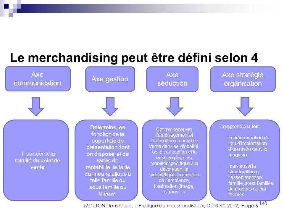 Le merchandising peut être défini selon 4 axes : 140 Axe communication Axe gestion Axe stratégie organisation Axe séduction Comprend à la fois: -la dé