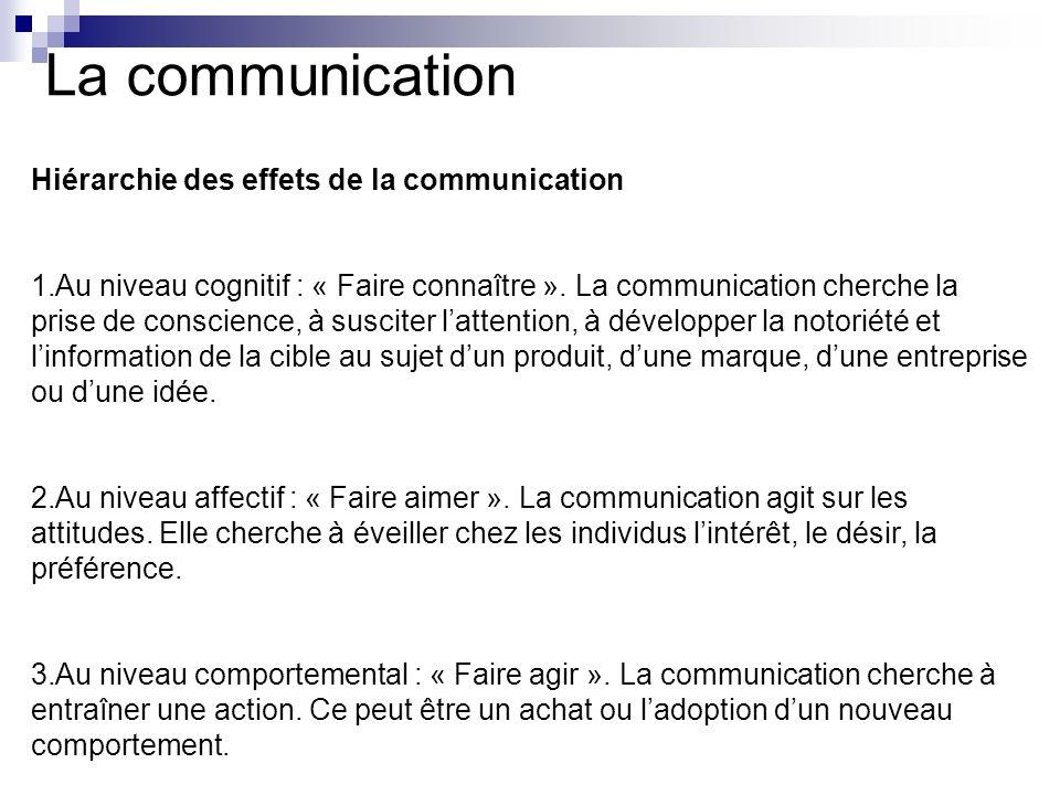 La communication Hiérarchie des effets de la communication 1.Au niveau cognitif : « Faire connaître ». La communication cherche la prise de conscience