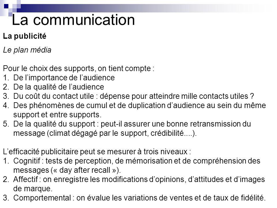 La communication La publicité Le plan média Pour le choix des supports, on tient compte : 1.De limportance de laudience 2.De la qualité de laudience 3