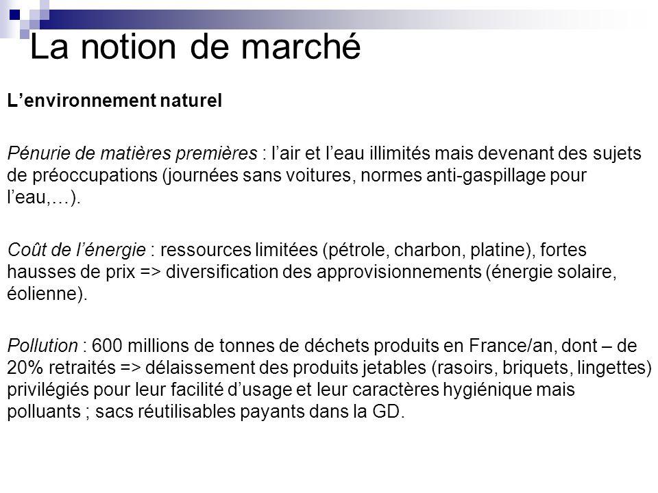 La notion de marché Lenvironnement naturel Pénurie de matières premières : lair et leau illimités mais devenant des sujets de préoccupations (journées