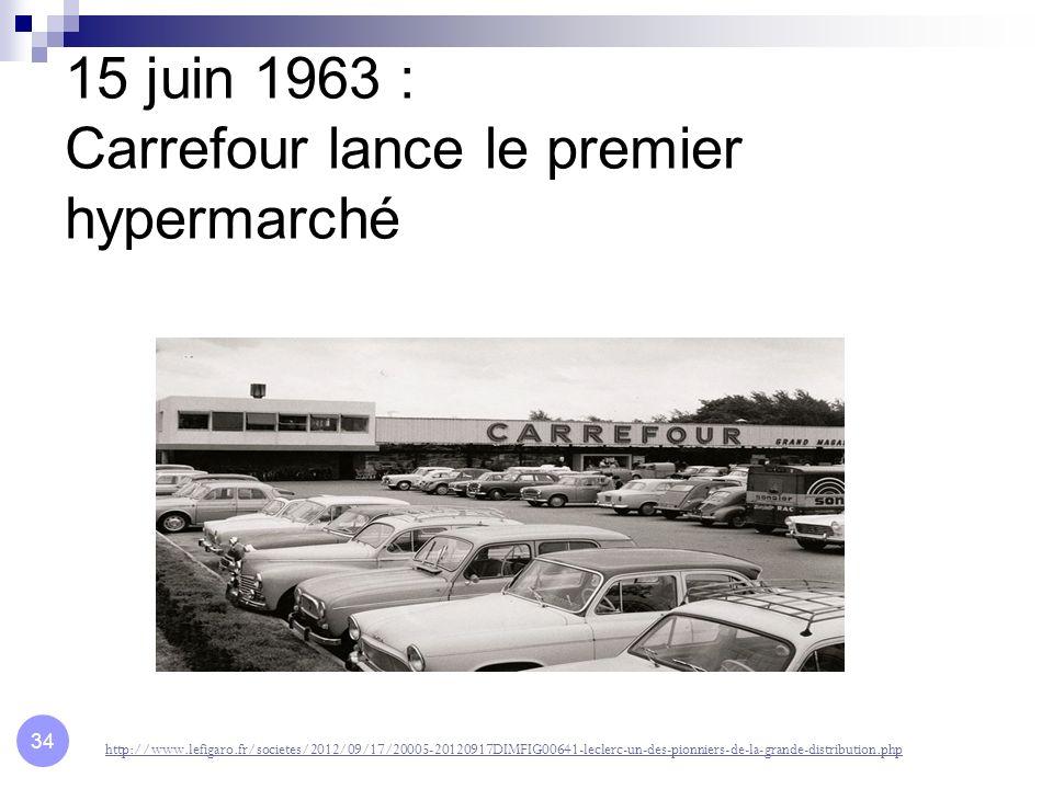 15 juin 1963 : Carrefour lance le premier hypermarché http://www.lefigaro.fr/societes/2012/09/17/20005-20120917DIMFIG00641-leclerc-un-des-pionniers-de