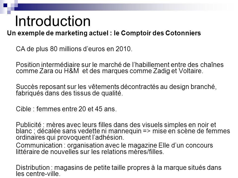 Introduction Un exemple de marketing actuel : le Comptoir des Cotonniers CA de plus 80 millions deuros en 2010. Position intermédiaire sur le marché d