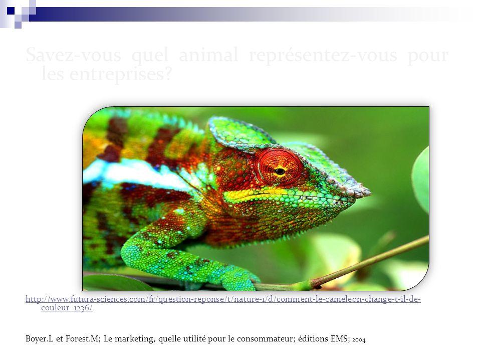 Savez-vous quel animal représentez-vous pour les entreprises? http://www.futura-sciences.com/fr/question-reponse/t/nature-1/d/comment-le-cameleon-chan