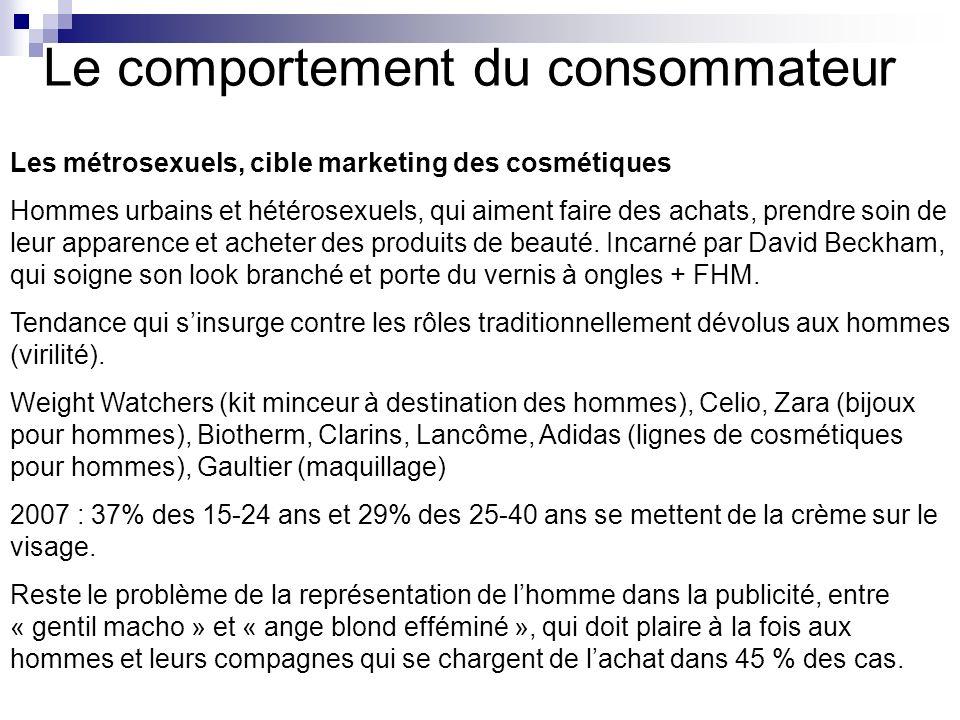 Le comportement du consommateur Les métrosexuels, cible marketing des cosmétiques Hommes urbains et hétérosexuels, qui aiment faire des achats, prendr
