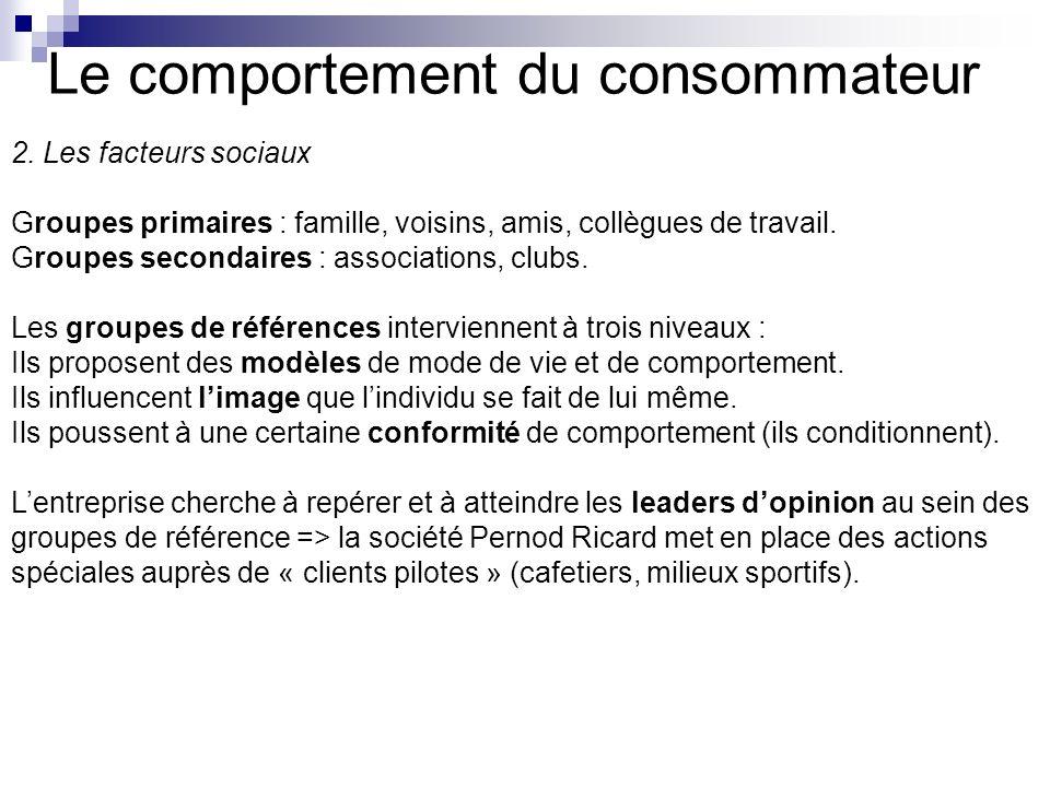 Le comportement du consommateur 2. Les facteurs sociaux Groupes primaires : famille, voisins, amis, collègues de travail. Groupes secondaires : associ
