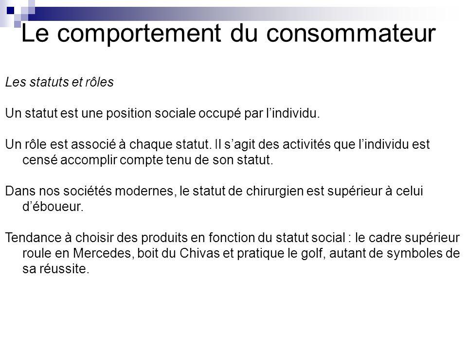 Le comportement du consommateur Les statuts et rôles Un statut est une position sociale occupé par lindividu. Un rôle est associé à chaque statut. Il