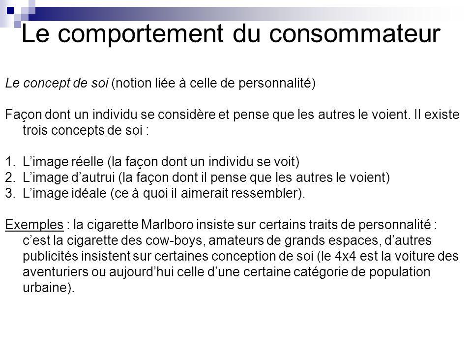 Le comportement du consommateur Le concept de soi (notion liée à celle de personnalité) Façon dont un individu se considère et pense que les autres le