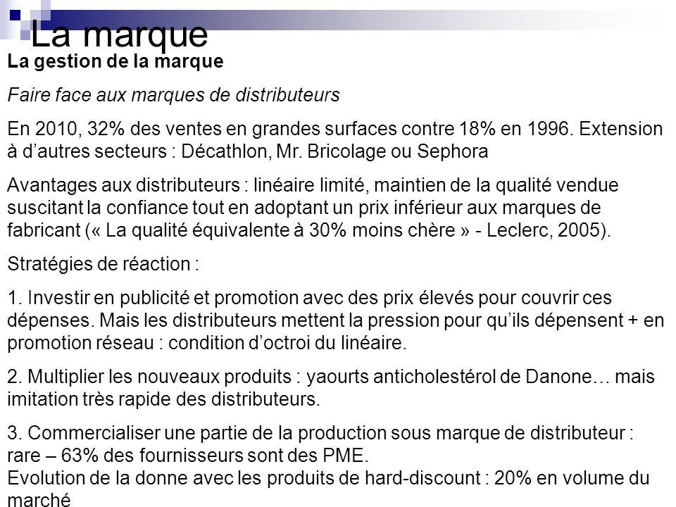 La marque La gestion de la marque Faire face aux marques de distributeurs En 2010, 32% des ventes en grandes surfaces contre 18% en 1996. Extension à