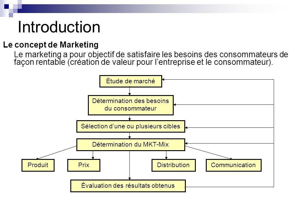 Introduction Le concept de Marketing Le marketing a pour objectif de satisfaire les besoins des consommateurs de façon rentable (création de valeur po