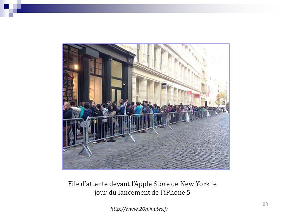 80 http://www.20minutes.fr File dattente devant lApple Store de New York le jour du lancement de liPhone 5