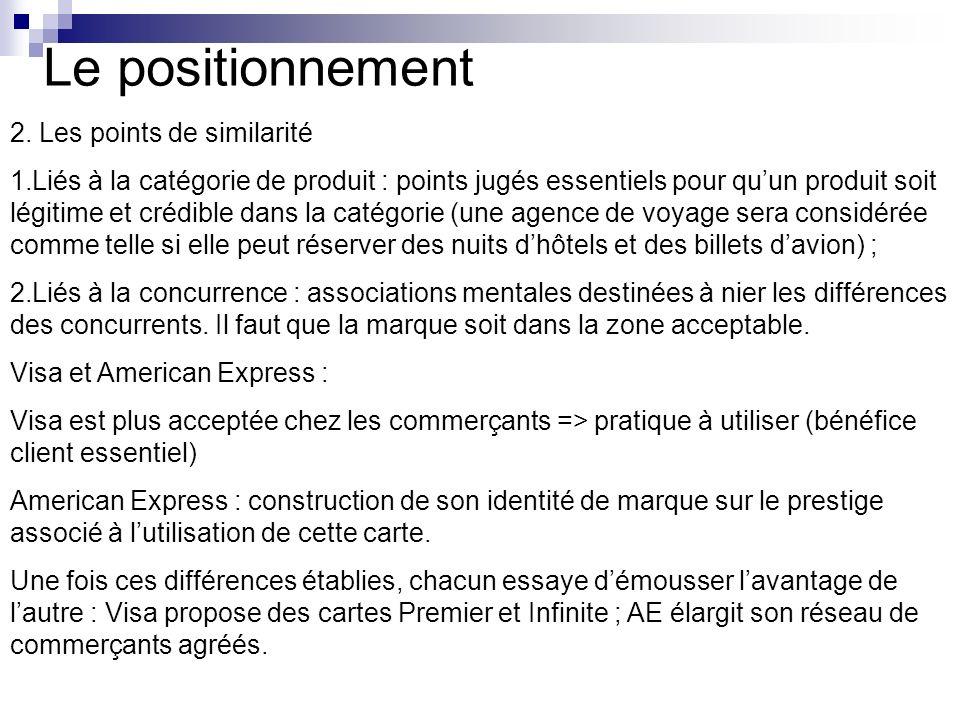 Le positionnement 2. Les points de similarité 1.Liés à la catégorie de produit : points jugés essentiels pour quun produit soit légitime et crédible d