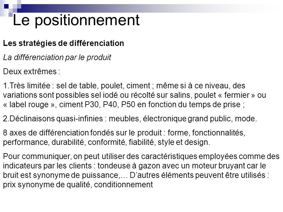 Le positionnement Les stratégies de différenciation La différenciation par le produit Deux extrêmes : 1.Très limitée : sel de table, poulet, ciment ;