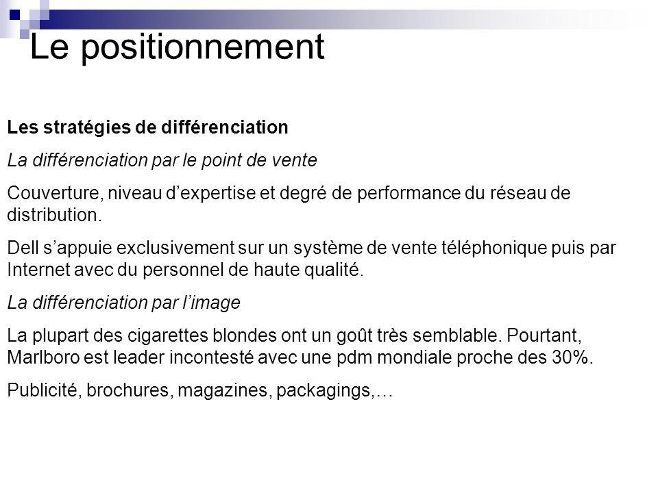 Le positionnement Les stratégies de différenciation La différenciation par le point de vente Couverture, niveau dexpertise et degré de performance du