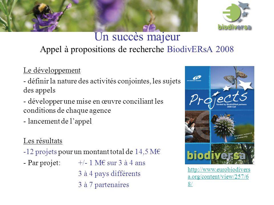 Un succès majeur Appel à propositions de recherche BiodivERsA 2008 Le développement - définir la nature des activités conjointes, les sujets des appels - développer une mise en œuvre conciliant les conditions de chaque agence - lancement de lappel Les résultats -12 projets pour un montant total de 14,5 M - Par projet: +/- 1 M sur 3 à 4 ans 3 à 4 pays différents 3 à 7 partenaires http://www.eurobiodivers a.org/content/view/257/6 8/