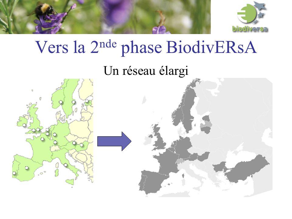 Vers la 2 nde phase BiodivERsA Un réseau élargi