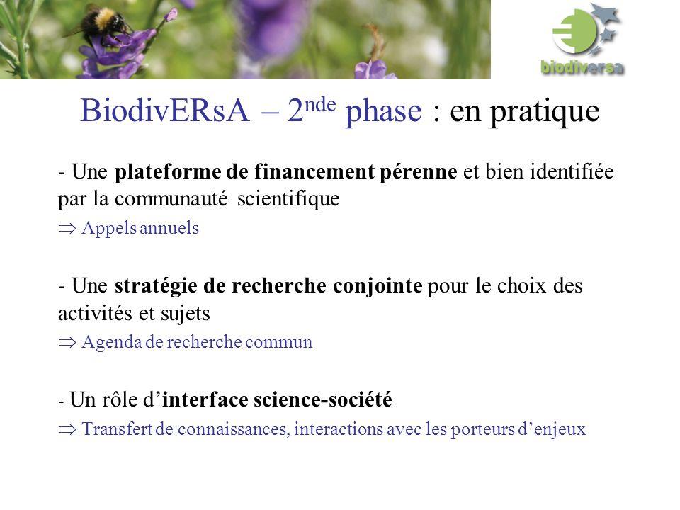 BiodivERsA – 2 nde phase : en pratique - Une plateforme de financement pérenne et bien identifiée par la communauté scientifique Appels annuels - Une stratégie de recherche conjointe pour le choix des activités et sujets Agenda de recherche commun - Un rôle dinterface science-société Transfert de connaissances, interactions avec les porteurs denjeux