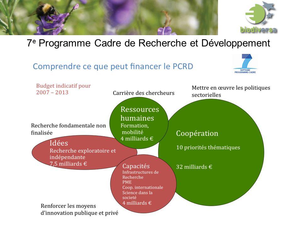 7 e Programme Cadre de Recherche et Développement