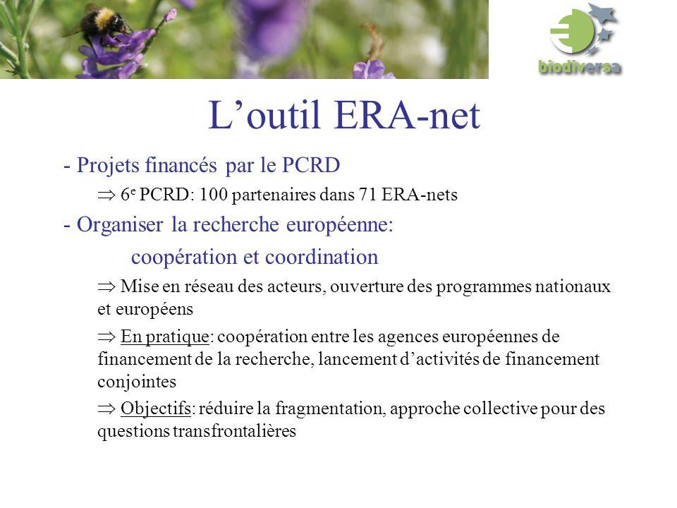 Loutil ERA-net - Projets financés par le PCRD 6 e PCRD: 100 partenaires dans 71 ERA-nets - Organiser la recherche européenne: coopération et coordination Mise en réseau des acteurs, ouverture des programmes nationaux et européens En pratique: coopération entre les agences européennes de financement de la recherche, lancement dactivités de financement conjointes Objectifs: réduire la fragmentation, approche collective pour des questions transfrontalières