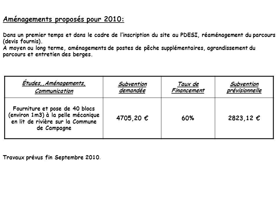 Aménagements proposés pour 2010: Dans un premier temps et dans le cadre de linscription du site au PDESI, réaménagement du parcours (devis fournis). A
