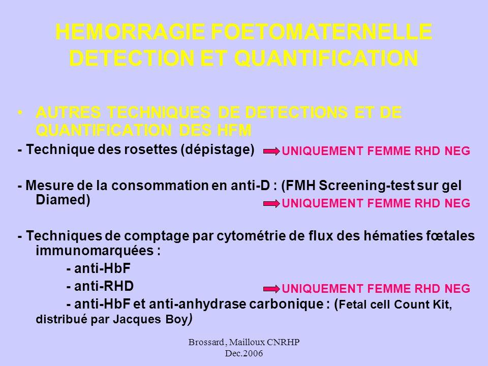 Brossard, Mailloux CNRHP Dec.2006 AUTRES TECHNIQUES DE DETECTIONS ET DE QUANTIFICATION DES HFM - Technique des rosettes (dépistage) - Mesure de la con