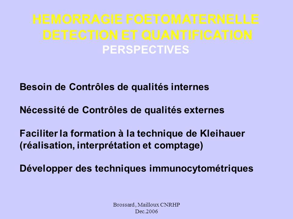 Brossard, Mailloux CNRHP Dec.2006 HEMORRAGIE FOETOMATERNELLE DETECTION ET QUANTIFICATION PERSPECTIVES Besoin de Contrôles de qualités internes Nécessi