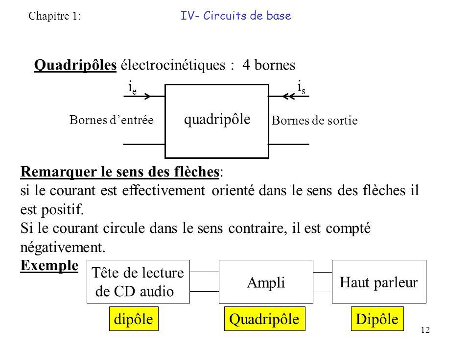 12 Quadripôles électrocinétiques : 4 bornes quadripôle Bornes dentrée Bornes de sortie ieie isis Remarquer le sens des flèches: si le courant est effectivement orienté dans le sens des flèches il est positif.