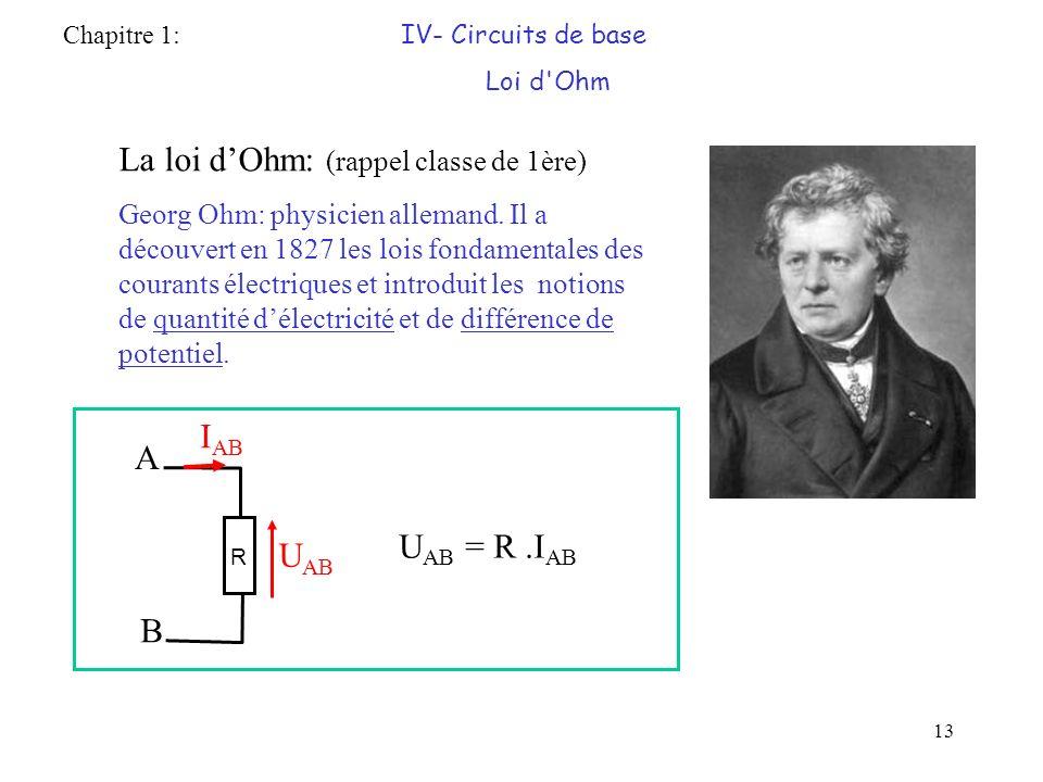 13 La loi dOhm: (rappel classe de 1ère) Georg Ohm: physicien allemand.