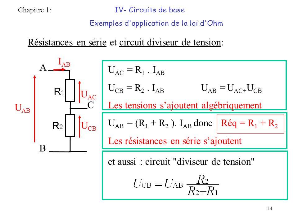 14 Résistances en série et circuit diviseur de tension: U AC I AB R1R1 A B R2R2 C U CB U AB U AC = R 1.