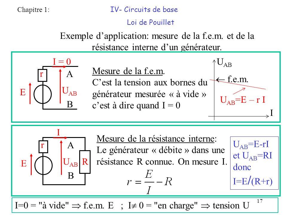 17 Exemple dapplication: mesure de la f.e.m.et de la résistance interne dun générateur.