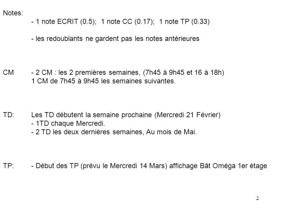 2 Notes: - 1 note ECRIT (0.5); 1 note CC (0.17); 1 note TP (0.33) - les redoublants ne gardent pas les notes antérieures CM- 2 CM : les 2 premières semaines, (7h45 à 9h45 et 16 à 18h) 1 CM de 7h45 à 9h45 les semaines suivantes.