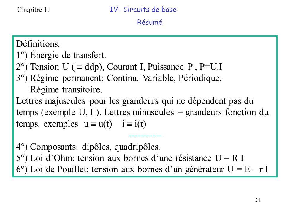 21 Définitions: 1°) Énergie de transfert.