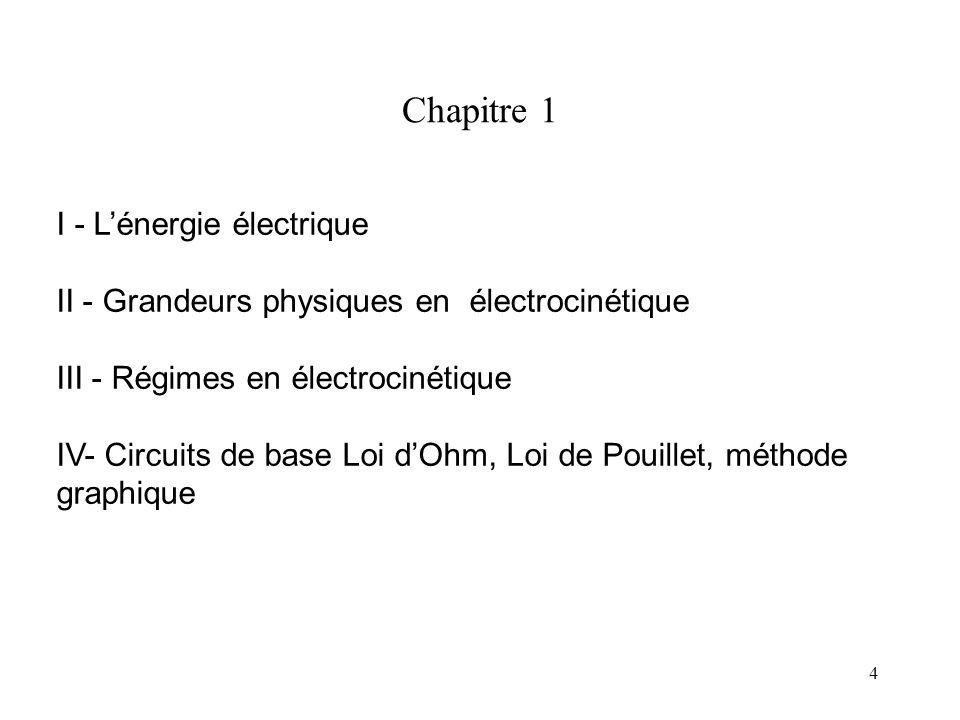 4 Chapitre 1 I - Lénergie électrique II - Grandeurs physiques en électrocinétique III - Régimes en électrocinétique IV- Circuits de base Loi dOhm, Loi de Pouillet, méthode graphique