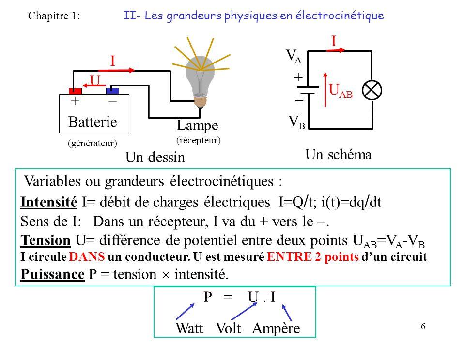 7 Variables ou grandeurs électrocinétiques : Intensité : débit de charges électriques, en ampères A Tension : différence de potentiel entre deux points en volts V Puissance: tension intensité, en watts W Chapitre 1: II- Les grandeurs physiques en électrocinétique