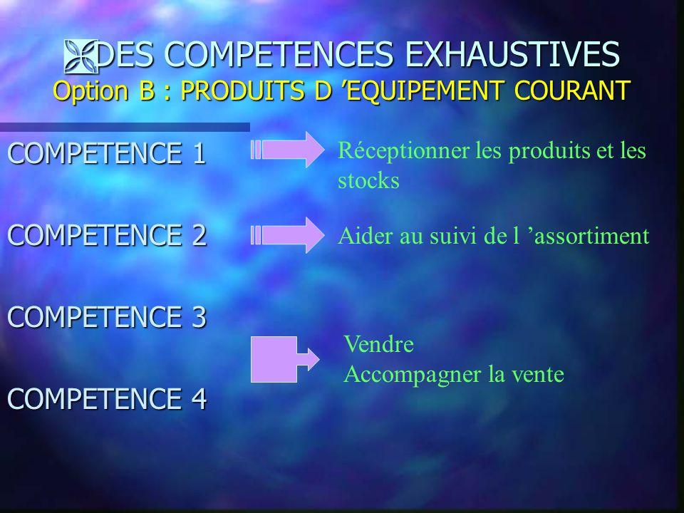 Ì DES COMPETENCES EXHAUSTIVES Option A : PRODUITS ALIMENTAIRES COMPETENCE 0 COMPETENCE 1 COMPETENCE 2 COMPETENCE 3 COMPETENCE 4 Appliquer les règles d